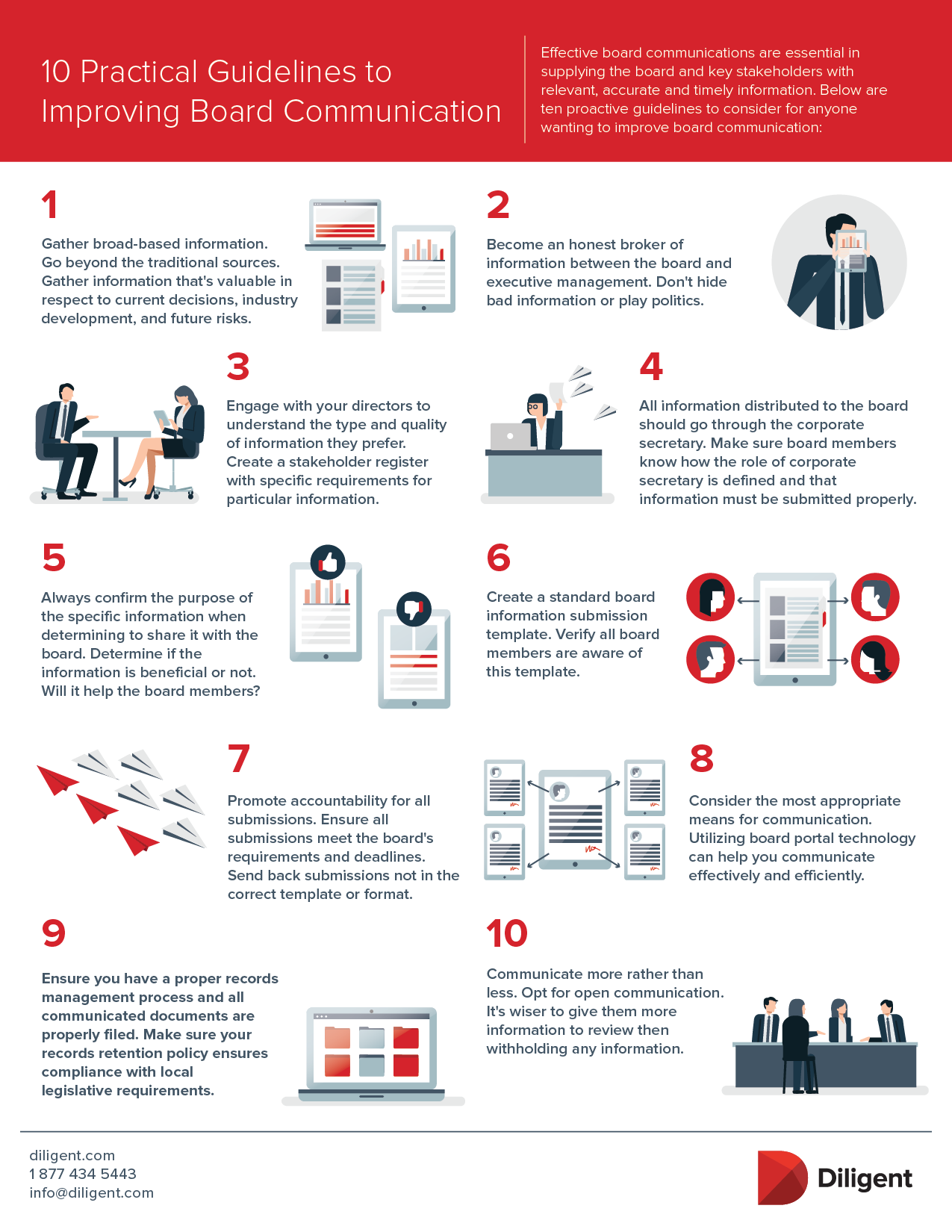 10 Practical Questions Infographic