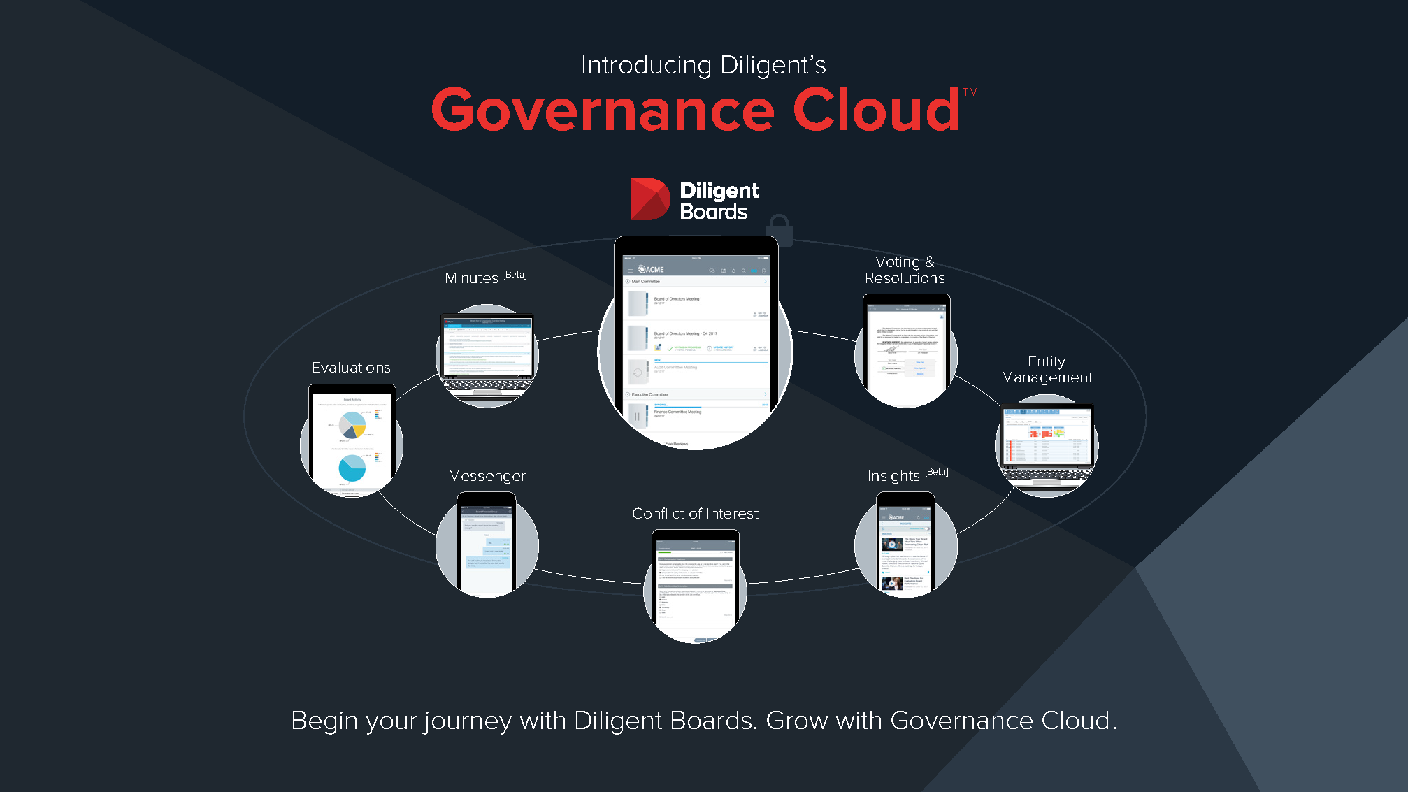 What is the diligent governance cloud ecosystem diligent malvernweather Gallery