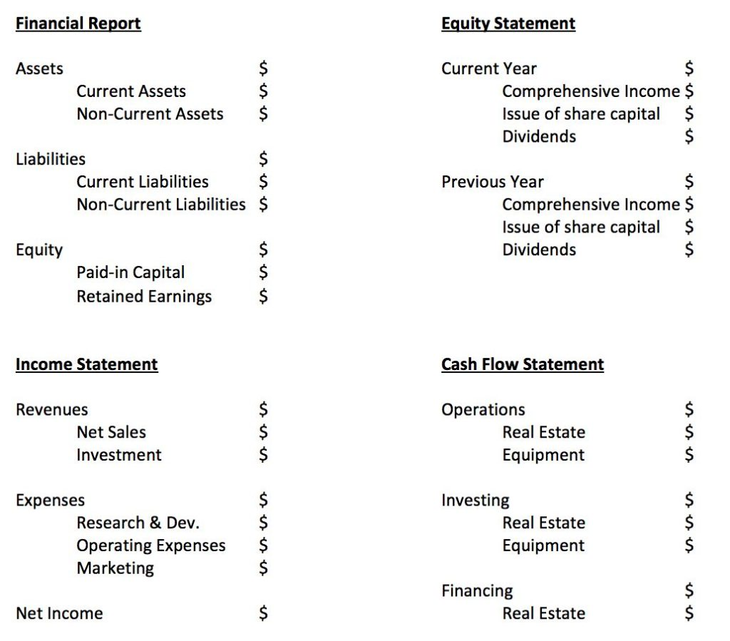 monthly financial reporting template for board of directors u2019 meeting