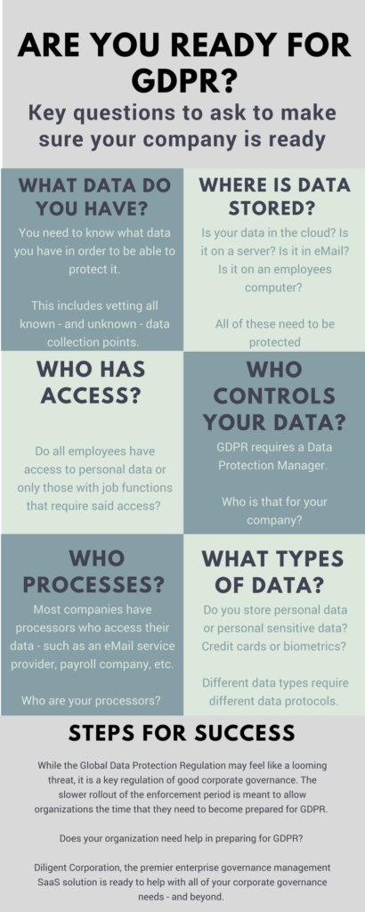 Learn how to prepare for GDPR